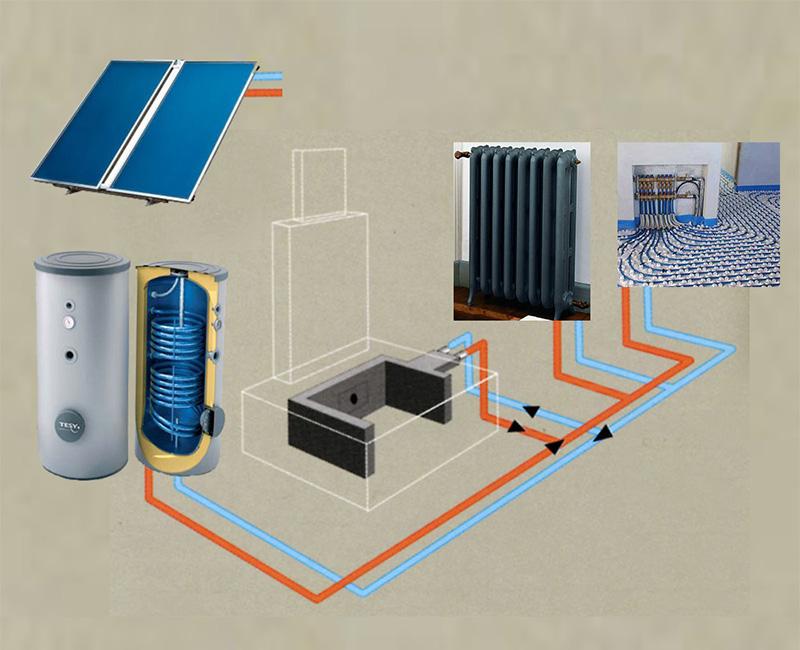 Aquapoly Polyflam è un termocamino ad acqua che collegato all'impianto di riscaldamento consente di riscaldare abitazioni fino a 300 mq